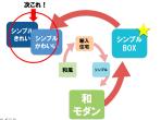 スクリーンショット(2014-04-17 12.42.23)